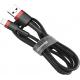 USB кабели
